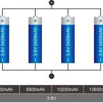 Conexão de bateria de lítio 18650