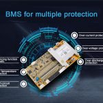 Quanto você sabe sobre BMS